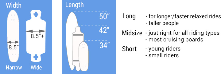 Longboards Sizes